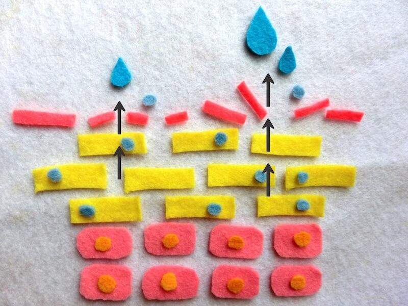 乾燥肌のバリア機能を図解した画像